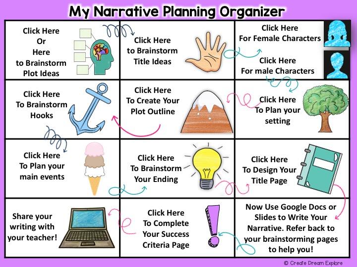 Digital Narrative Writing Organizer